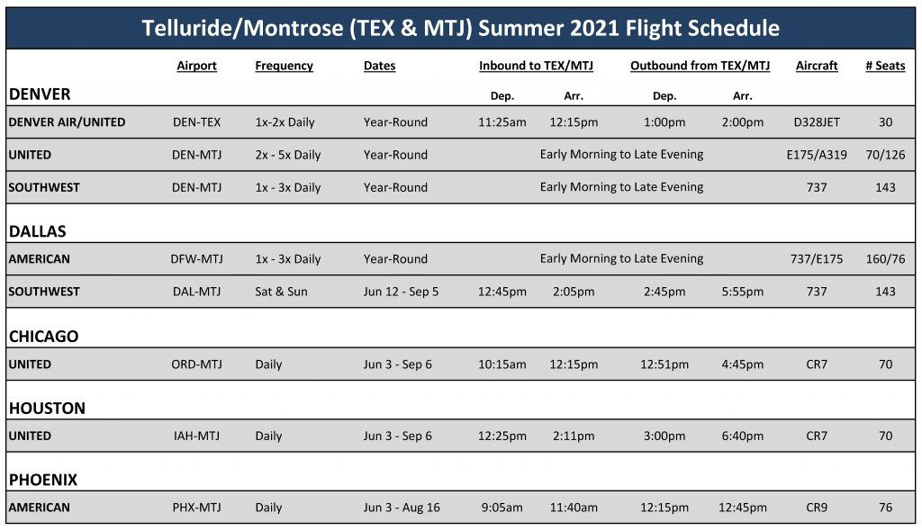 Summer2021Schedule.March222021-1024x590